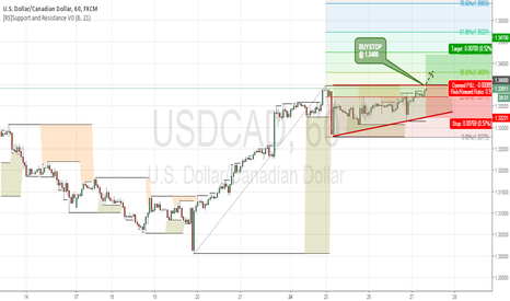 USDCAD: USDCAD waiting Break Out TOP FLAT TRIANGLE