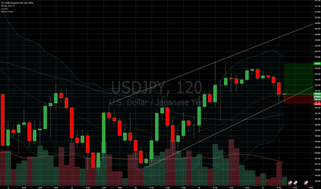 USDJPY: buy UJ