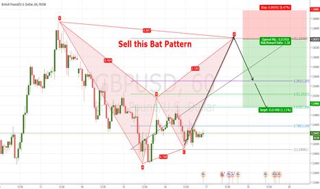 GBPUSD: Bat Pattern on GBPUSD