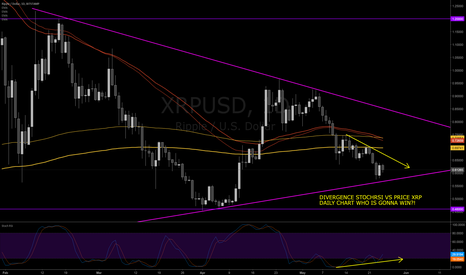 XRPUSD: DIVERGENCE STOCHRSI VS PRICE XRP DAILY CHART WHO IS GONNA WIN?!