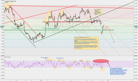 EURUSD: Stumbling the EURUSD legs by the hour