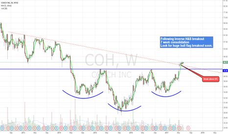 COH: What a beaut. Look for a move up soon