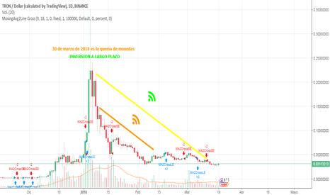 TRXUSD: TRX/USD Es una moneda que le veo bastante futuro 60%Buy/40%SELL