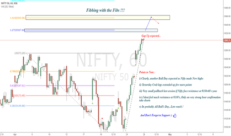 NIFTY: Nifty : Fibbing with the Fibs !!!