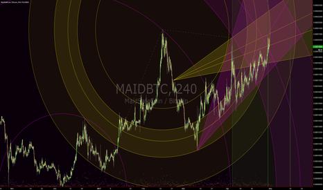 MAIDBTC: MAIDBTC (Circular Geometry)