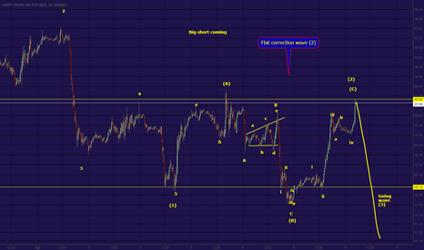 CL1!: Crude oil reworked , final update