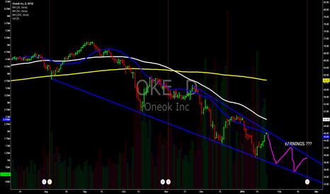 OKE: OKE channel trade down...