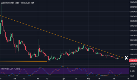 QRLBTC: QRL - Winter is coming?
