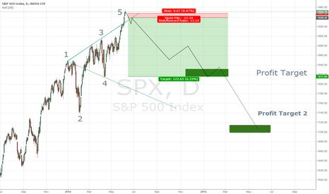 SPX: $SPX Wolfe Wave