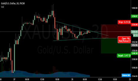 XAUUSD: XAUUSD Bearish 30 min pennants?