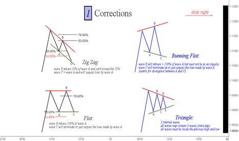 EURUSD: (public) - Educational for beginners by Trading_Jazz ®