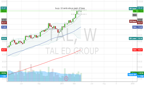TAL: TAL ED Idea