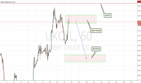UKOIL: Нефть в шорт