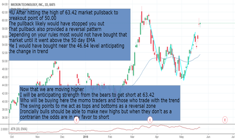 MU: Recap of MU with a Contrarian Point of View