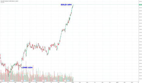 VLO: My long term investment selling Valero at $94