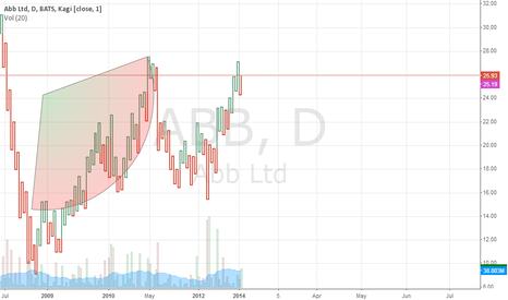 ABB: abb