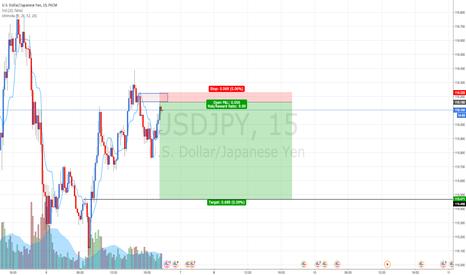 USDJPY: USDJPY: Tonights NFP idea. Selling at fresh supply zone