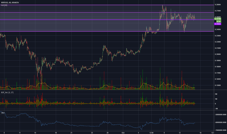 XRPUSD: Rectangle Top: XRP ready to breakout?