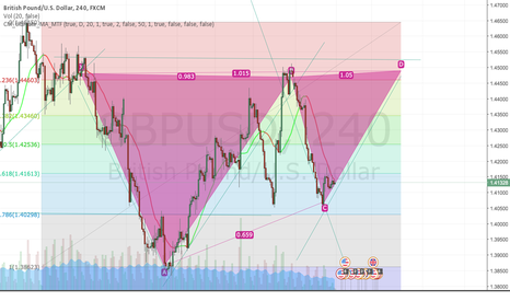 GBPUSD: GREAT STRUCTURE REFORCING THE LONG
