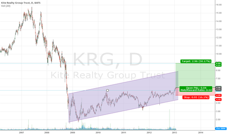 KRG: Long Suburban American Consumption