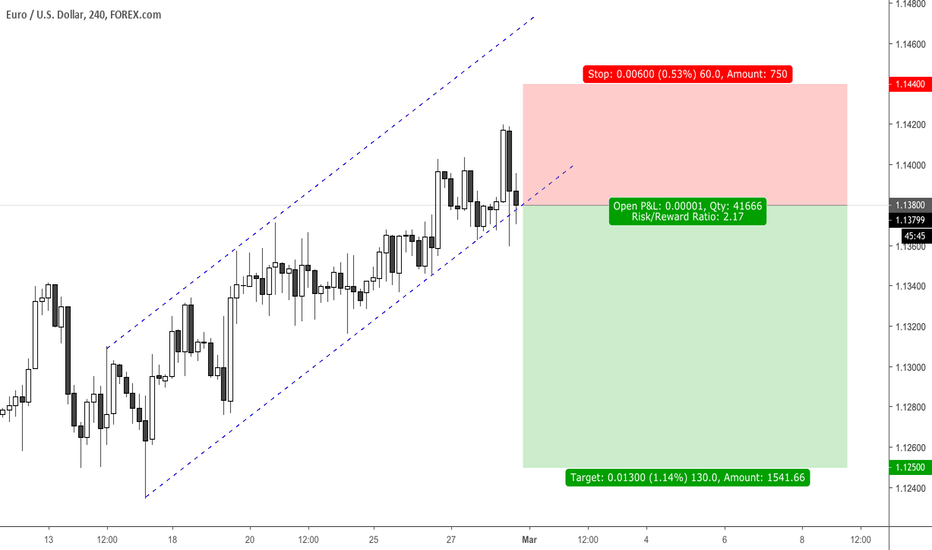Eurusd Time To Start Pricing Q3 Hikes
