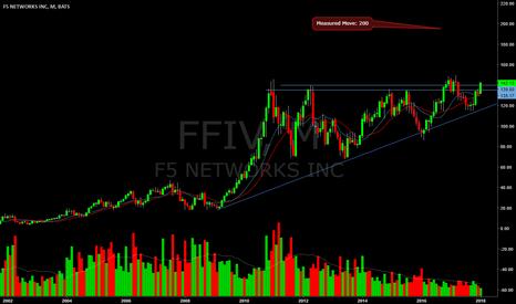 FFIV: Ready?