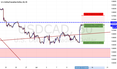 USDCAD: This may seem Counter Intuitive but Trust me