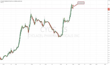 CYCC: Chart Playback