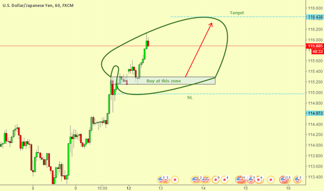 USDJPY: usdjpy ready to long