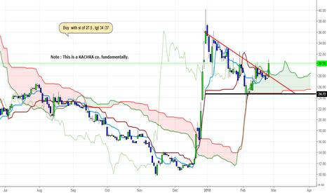 RCOM: is RCOM a buy ??