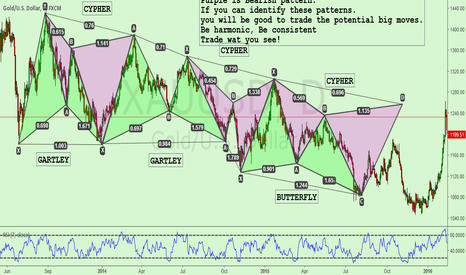 XAUUSD: Harmonic patterns from JACK reminding