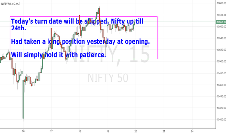 NIFTY: 20 Apr - Nifty now up till 24th Apr
