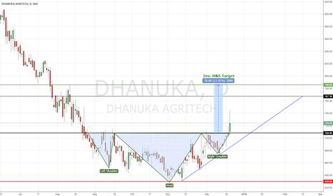DHANUKA: DHANUKA AGRITECH | Looks bullish - Inverted Head& Shoulder