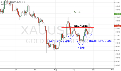 XAUUSD: GOLD UP UP UP