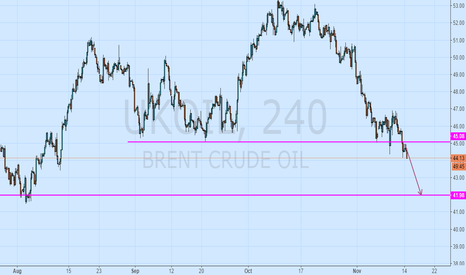 UKOIL: Downside is still great, under the support 41.97.