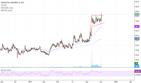 OMMETALS: OM Metal Infra - Stock in its next leg of up move