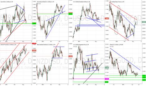 EURUSD: General Market Outlook - May 22nd, 2014