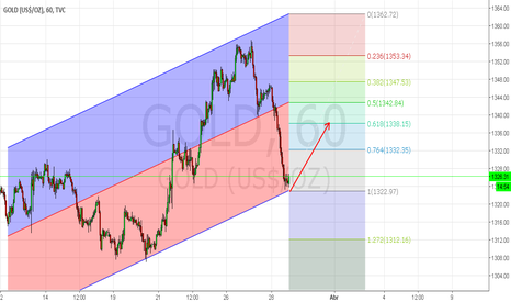 GOLD: GOLD, H1