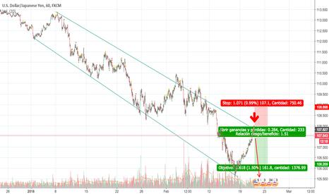 USDJPY: tendencia a la baja
