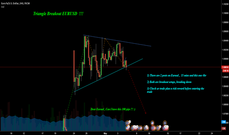 EURUSD: EURUSD : Triangle Breakout on 4hr !