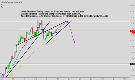 USDJPY: USDJPY Scalping analysis (Medium Timeframe)