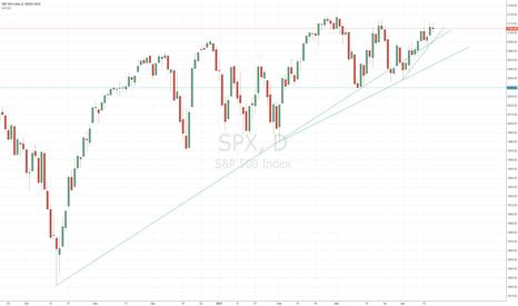 SPX: SPX Recent Trendlines