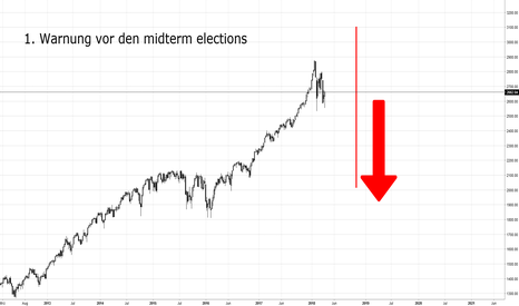 SPX: 1. Warnung vor den Midterm Elections am 6. November 2018