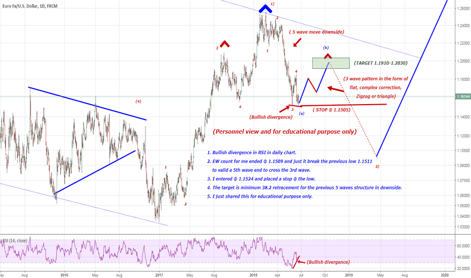 EURUSD:  Short term Bullish pattern in 3 wave structure