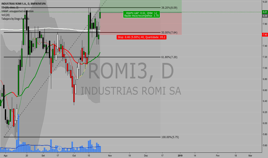 ROMI3: Entrada ROMI3