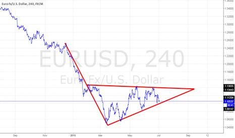 EURUSD: Is That A Bear Flag?......
