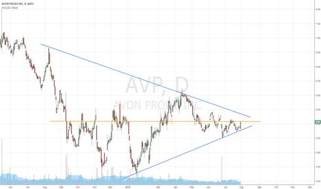 AVP: Avon Calling?