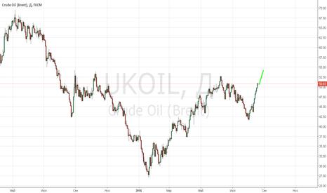 UKOIL: нефть будет дорожать на фоне снижения доллара