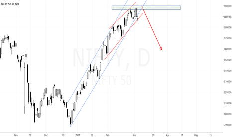 NIFTY: Nifty likely to top out