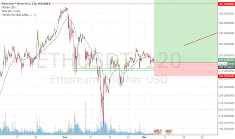 ETHUSDT: Окупка ETH в долгосрок (начало 2018)